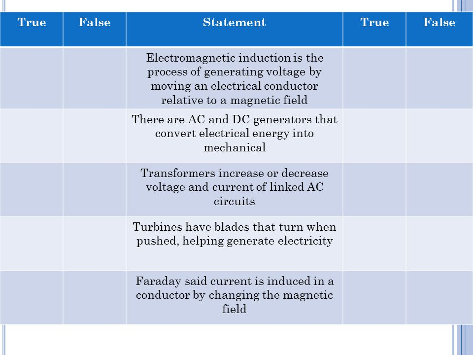 TrueFalseStatementTrueFalse Electromagnetic induction is the process of generating voltage by moving an electrical conductor relative to a magnetic field There are AC and DC generators that convert electrical energy into mechanical Transformers increase or decrease voltage and current of linked AC circuits Turbines have blades that turn when pushed, helping generate electricity Faraday said current is induced in a conductor by changing the magnetic field