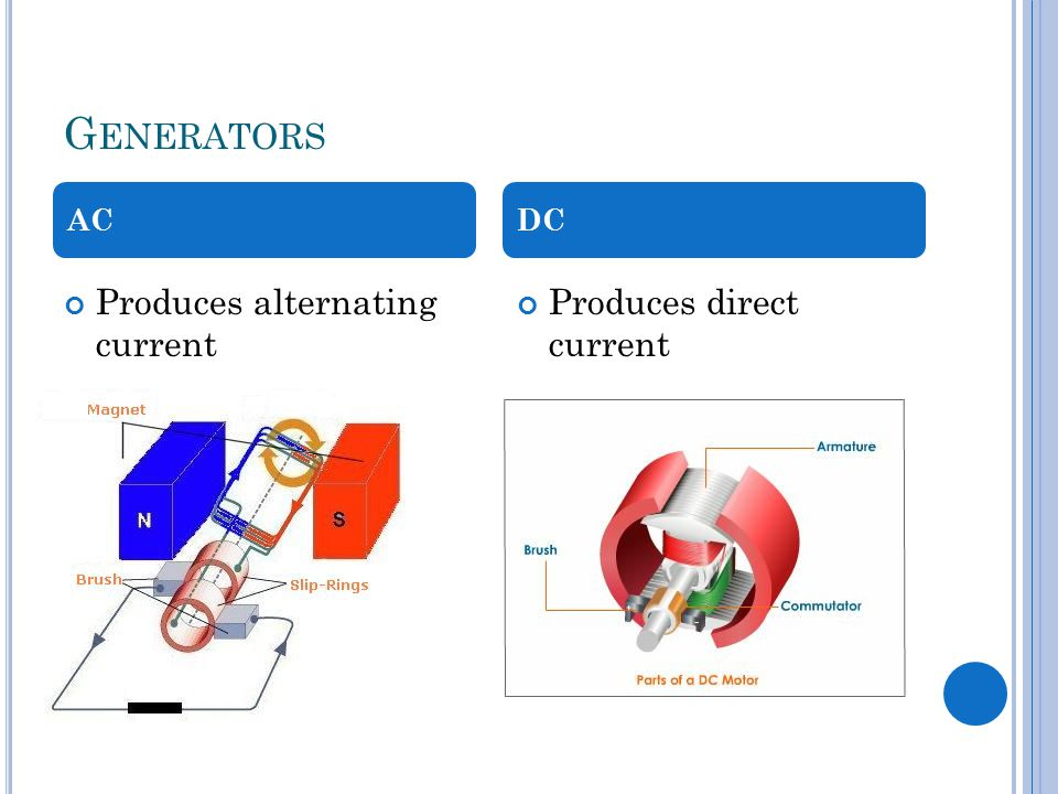 G ENERATORS Produces alternating current Produces direct current ACDC