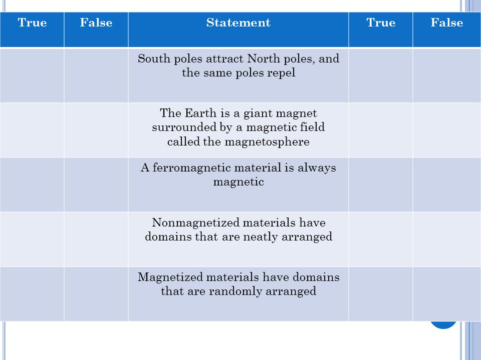 TrueFalseStatementTrueFalse South poles attract North poles, and the same poles repel The Earth is a giant magnet surrounded by a magnetic field called the magnetosphere A ferromagnetic material is always magnetic Nonmagnetized materials have domains that are neatly arranged Magnetized materials have domains that are randomly arranged
