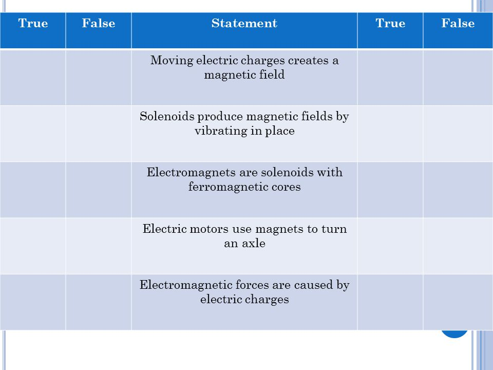 TrueFalseStatementTrueFalse Moving electric charges creates a magnetic field Solenoids produce magnetic fields by vibrating in place Electromagnets are solenoids with ferromagnetic cores Electric motors use magnets to turn an axle Electromagnetic forces are caused by electric charges