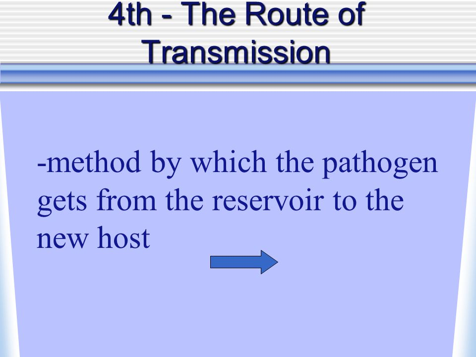 4th - The Route of Transmission -method by which the pathogen gets from the reservoir to the new host