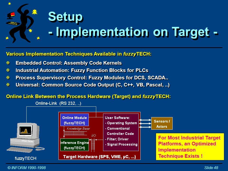 Industrial Application of Fuzzy Logic Control © INFORM Slide 1