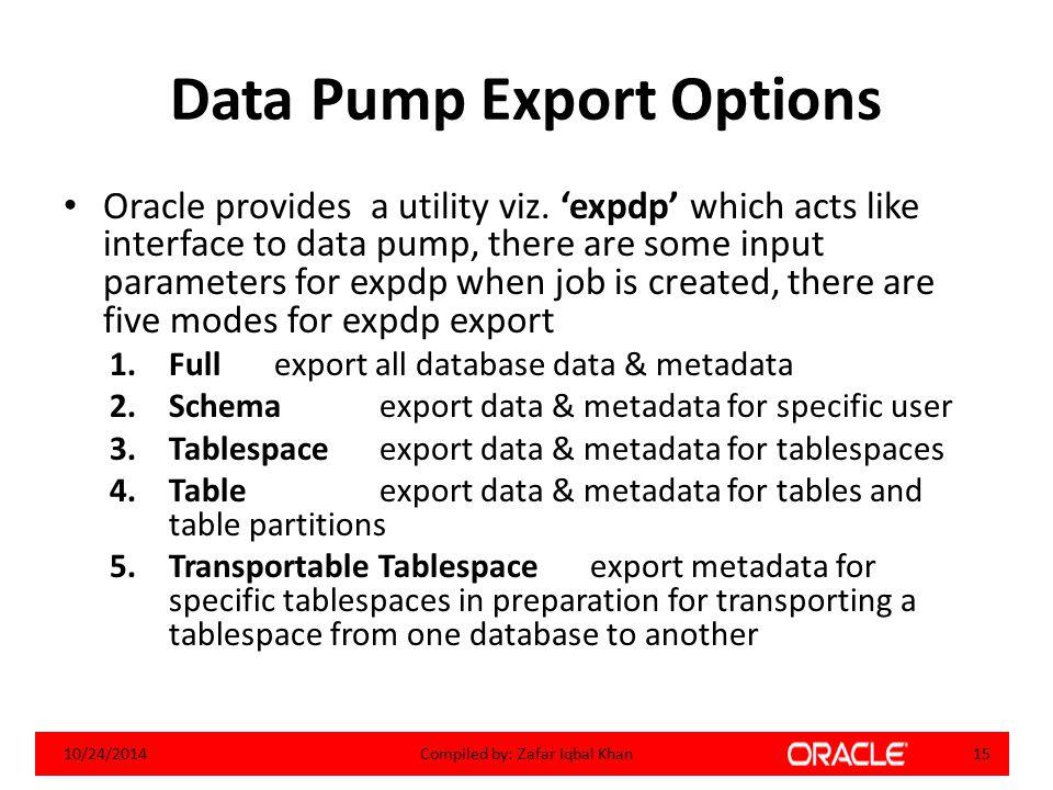 IS 4510 – Database Administration Module – 2 Database Backup