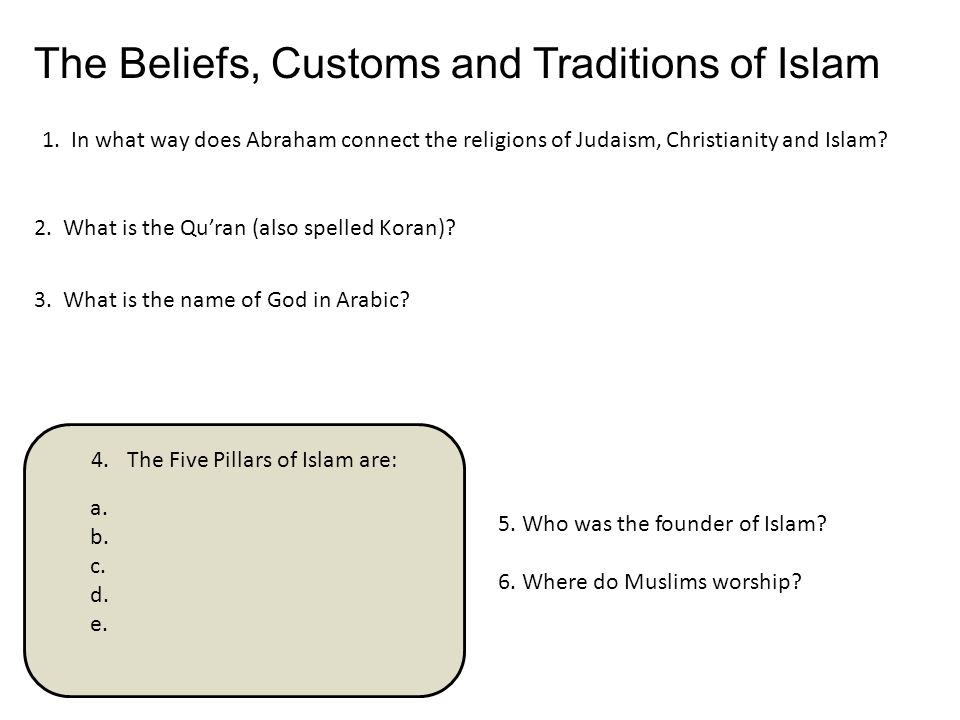 1. In what way does Abraham connect the religions of Judaism, Christianity and Islam.