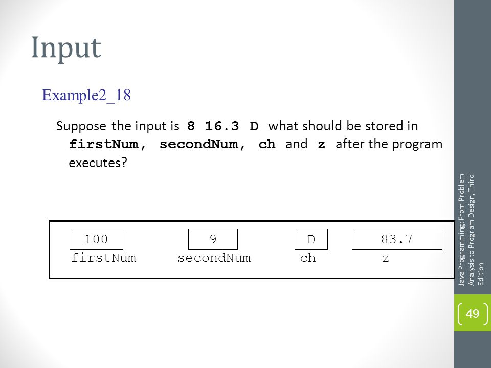 Input Suppose the input is D what should be stored in firstNum, secondNum, ch and z after the program executes.