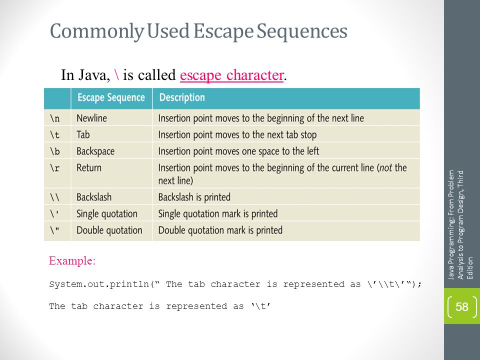 Commonly Used Escape Sequences Java Programming: From Problem Analysis to Program Design, Third Edition 58 In Java, \ is called escape character.