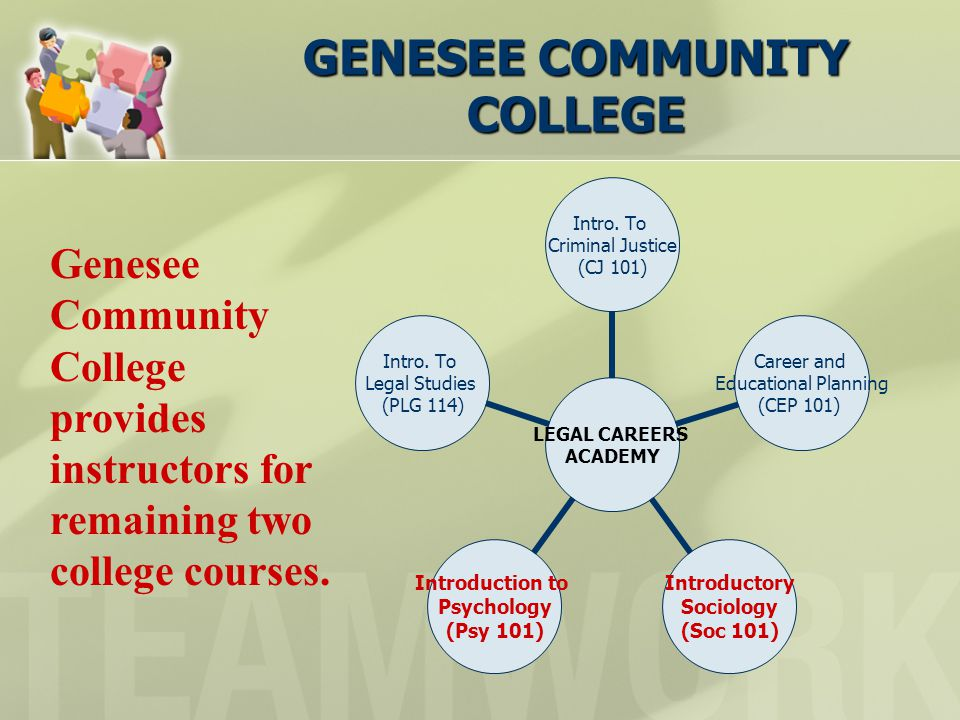 GENESEE COMMUNITY COLLEGE LEGAL CAREERS ACADEMY Intro.