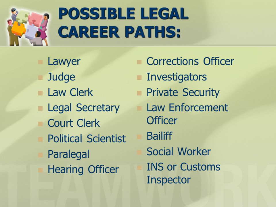 POSSIBLE LEGAL CAREER PATHS: Lawyer Judge Law Clerk Legal Secretary Court Clerk Political Scientist Paralegal Hearing Officer Corrections Officer Investigators Private Security Law Enforcement Officer Bailiff Social Worker INS or Customs Inspector