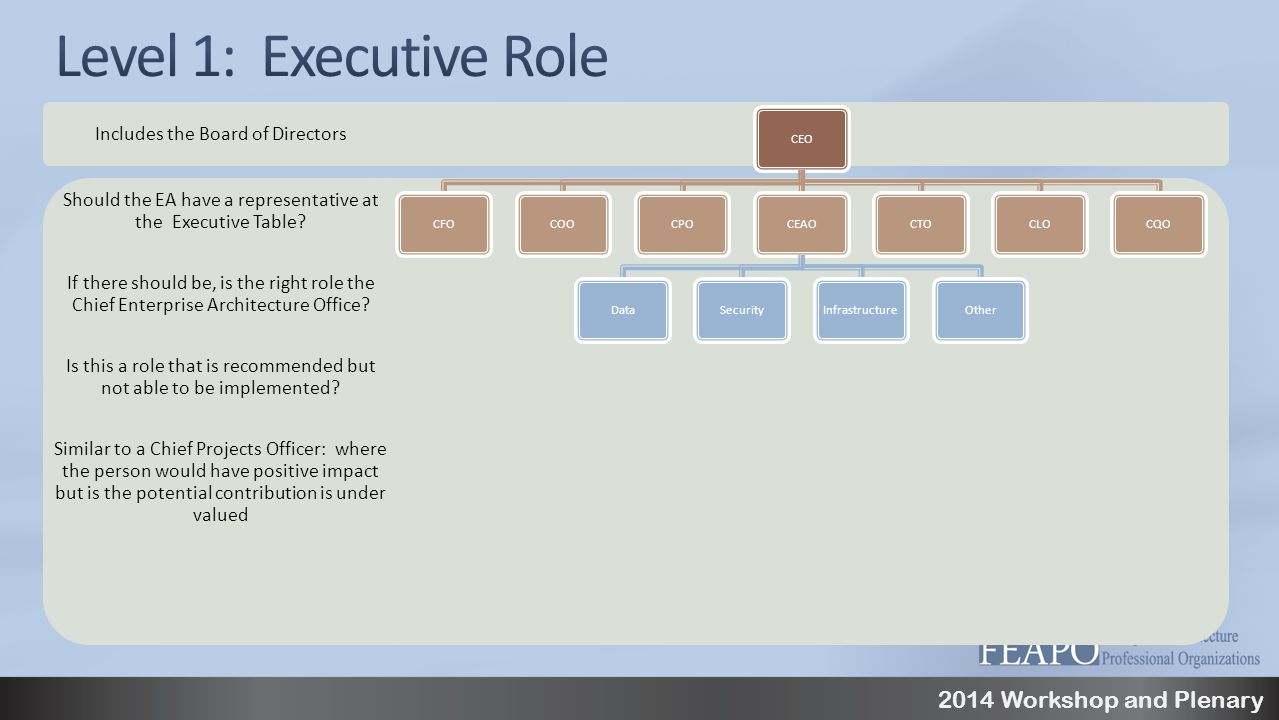 2014 Workshop and Plenary Should the EA have a representative at the Executive Table.