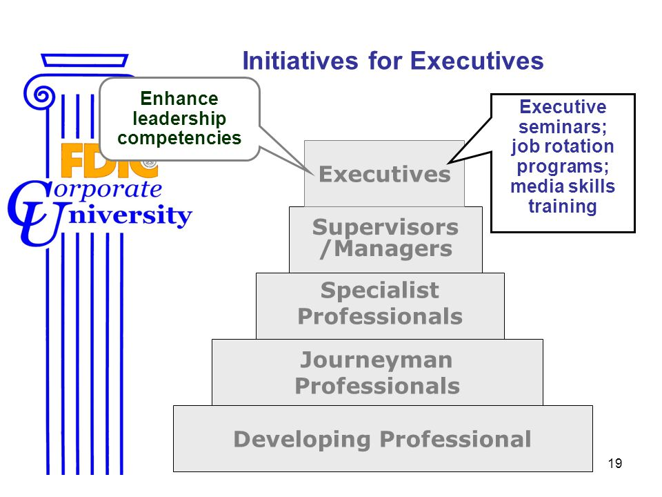 1 Fdic Corporate University Aligning Learning With Corporate