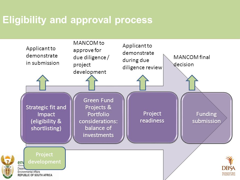 Eligibility and approval process Strategic fit and Impact (eligibility & shortlisting) Project readiness Green Fund Projects & Portfolio considerations: balance of investments Funding submission Applicant to demonstrate in submission Applicant to demonstrate during due diligence review MANCOM to approve for due diligence / project development MANCOM final decision Project development