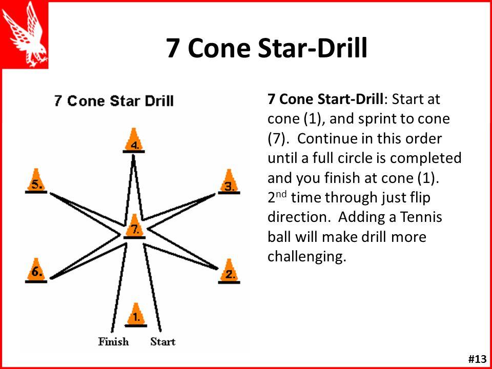 RB Drill Library RB Drills 1 RB Balance Drill 2 Bag Cut & React