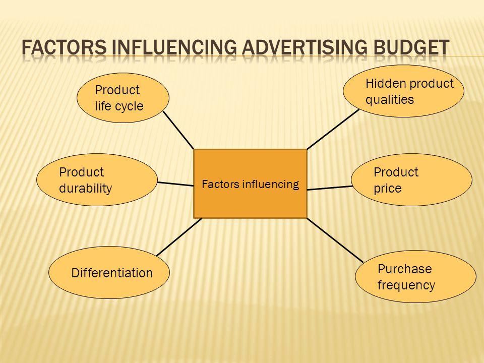 factors influencing advertising budget