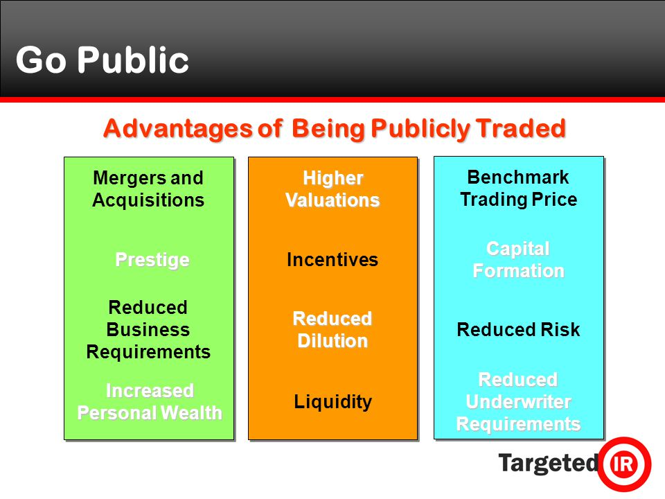 Go Public Advantages of Being Publicly Traded Mergers and Acquisitions Higher Valuations Capital Formation Incentives Benchmark Trading Price Reduced Risk Reduced Business Requirements Reduced Dilution Reduced Underwriter Requirements Liquidity Prestige Increased Personal Wealth