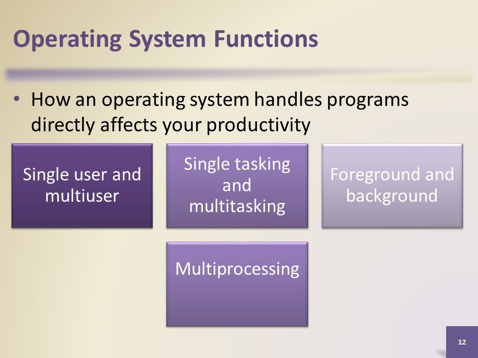 Operating System Functions How an operating system handles programs directly affects your productivity 12 Single user and multiuser Single tasking and multitasking Foreground and background Multiprocessing