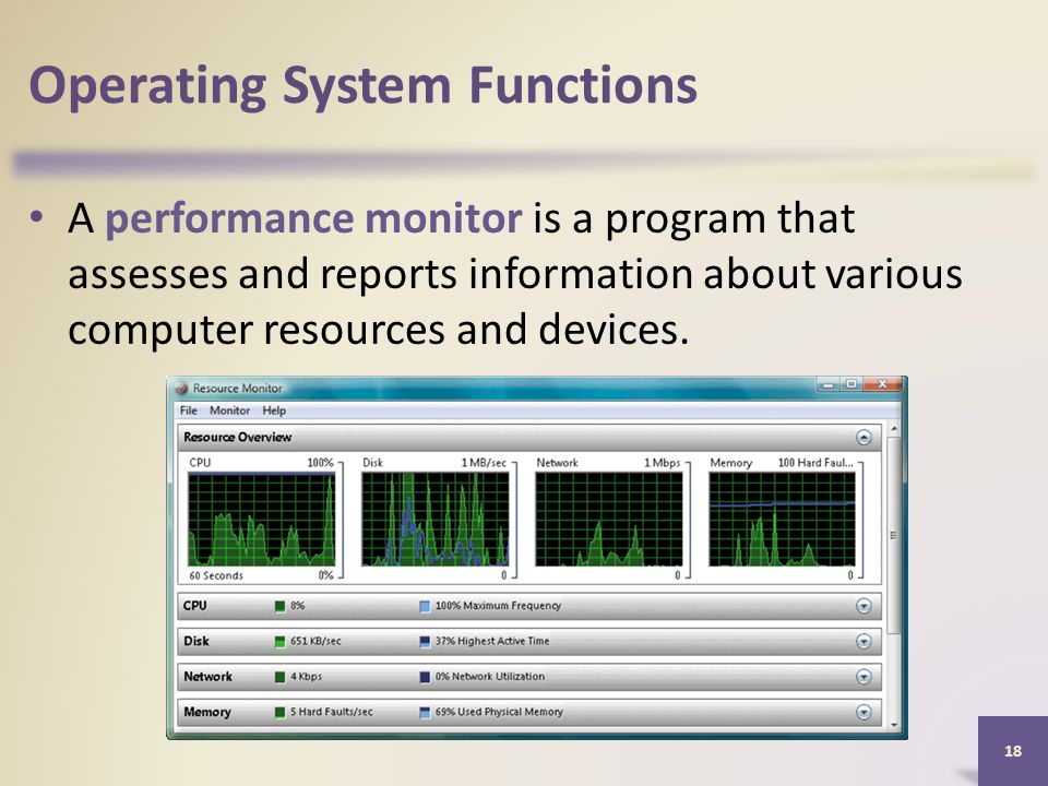 Operating System Functions A performance monitor is a program that assesses and reports information about various computer resources and devices.