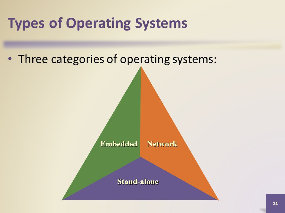 Types of Operating Systems 21 Three categories of operating systems: Stand-alone Embedded Network