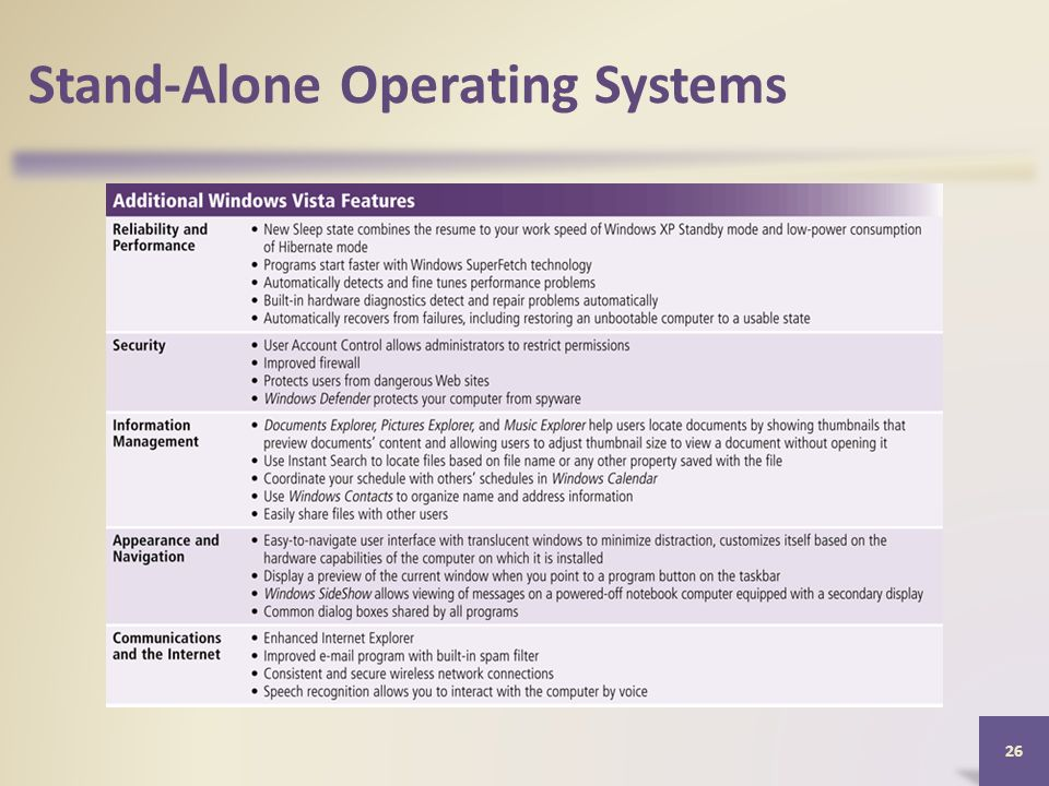 Stand-Alone Operating Systems 26
