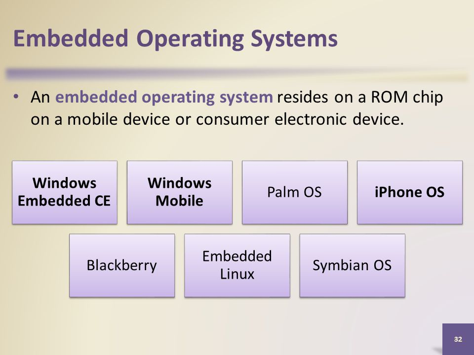 Embedded Operating Systems An embedded operating system resides on a ROM chip on a mobile device or consumer electronic device.