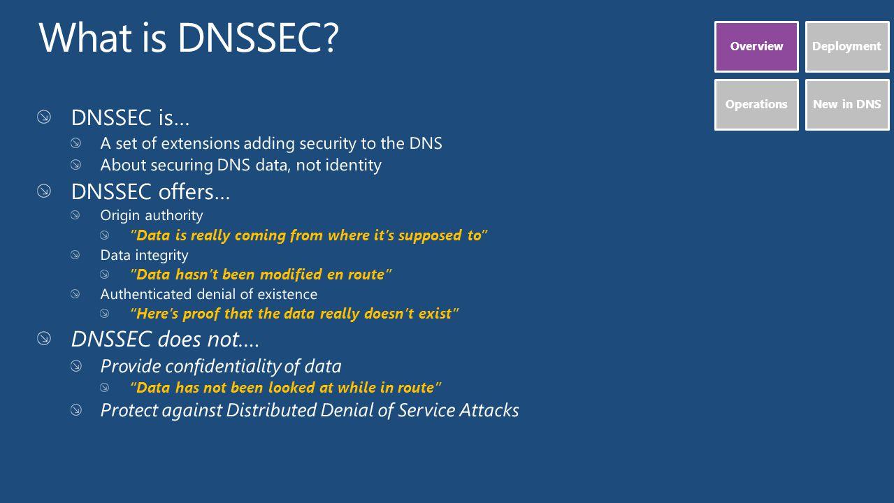 Deploying DNSSEC in Windows Server 2012 Rob Kuehfus Program Manager