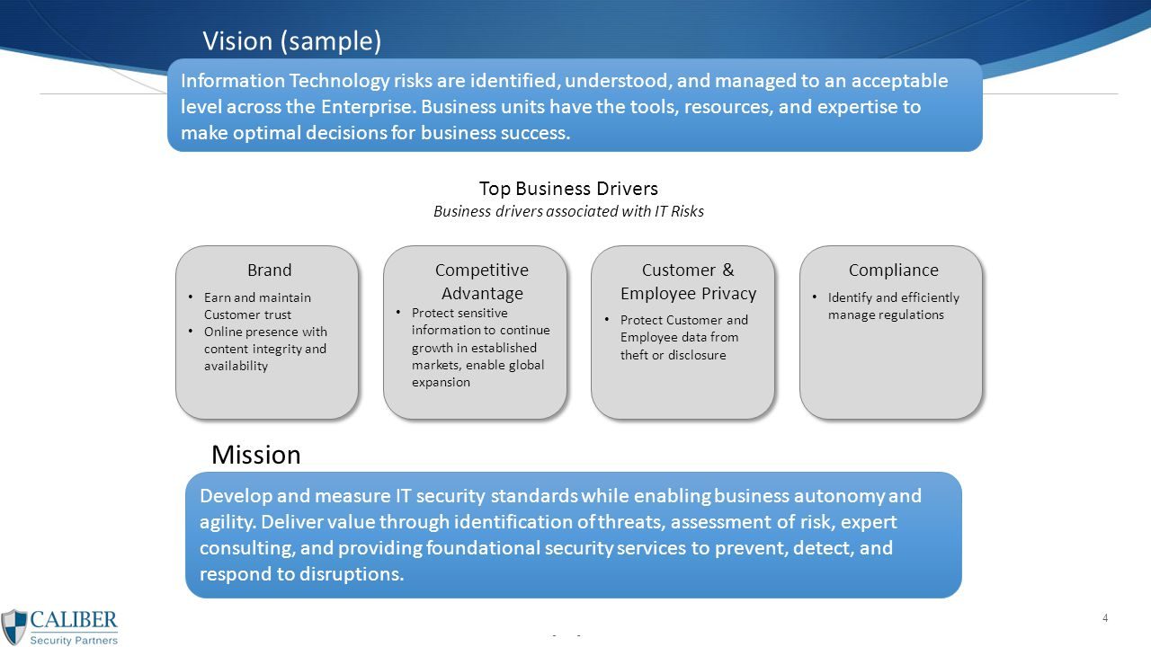 information security strategy template may ppt download