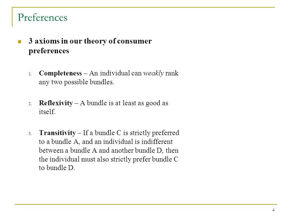 consumer theory microeconomics