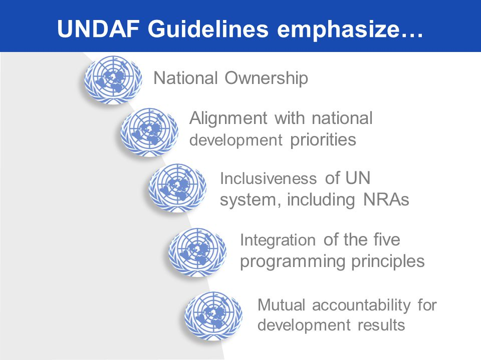 National Ownership Alignment with national development priorities Inclusiveness of UN system, including NRAs Integration of the five programming principles Mutual accountability for development results UNDAF Guidelines emphasize…