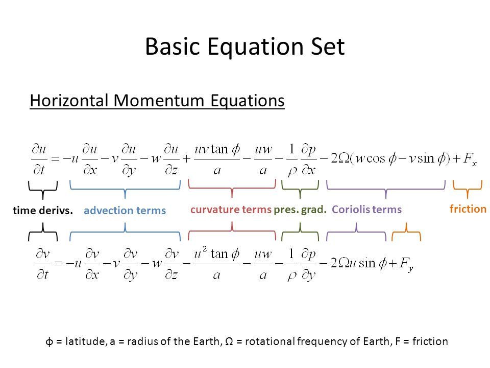 Basic Equation Set Horizontal Momentum Equations φ = latitude, a = radius of the Earth, Ω = rotational frequency of Earth, F = friction advection terms curvature terms friction Coriolis termspres.
