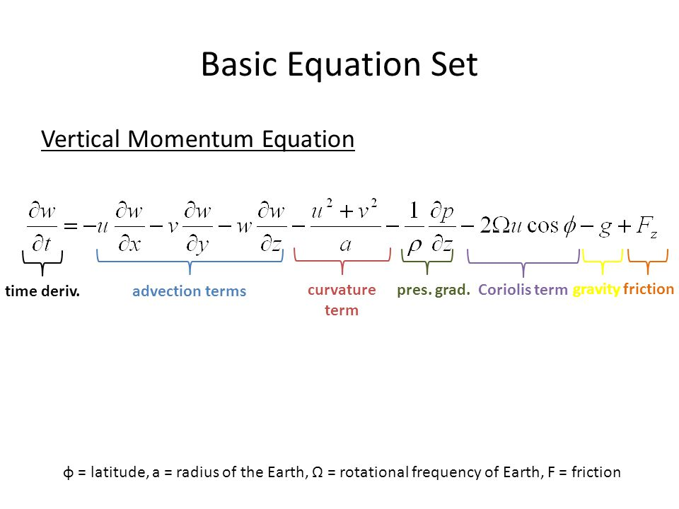 Basic Equation Set Vertical Momentum Equation φ = latitude, a = radius of the Earth, Ω = rotational frequency of Earth, F = friction advection terms curvature term friction Coriolis termpres.