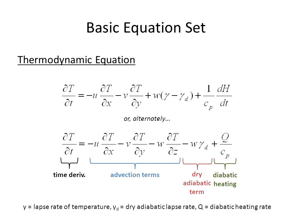 Basic Equation Set Thermodynamic Equation γ = lapse rate of temperature, γ d = dry adiabatic lapse rate, Q = diabatic heating rate advection terms dry adiabatic term diabatic heating time deriv.