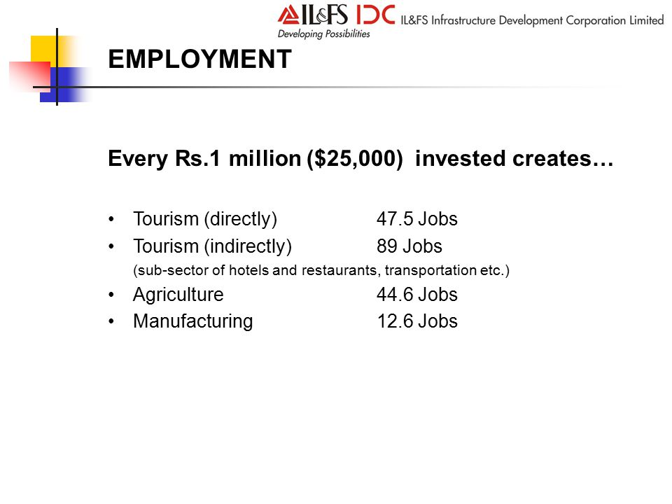EMPLOYMENT Every Rs.1 million ($25,000) invested creates… Tourism (directly)47.5 Jobs Tourism (indirectly)89 Jobs (sub-sector of hotels and restaurants, transportation etc.) Agriculture 44.6 Jobs Manufacturing12.6 Jobs