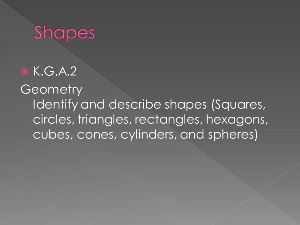  K.G.A.2 Geometry Identify and describe shapes (Squares, circles, triangles, rectangles, hexagons, cubes, cones, cylinders, and spheres)