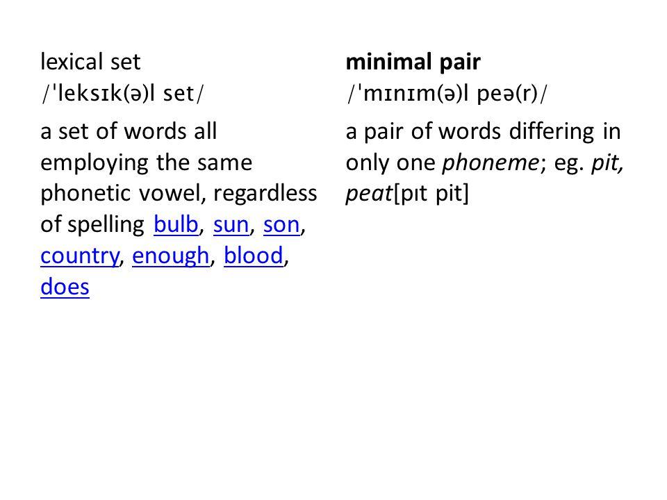Phonetic Terminology Eva Vahalíková, Autumn ppt download