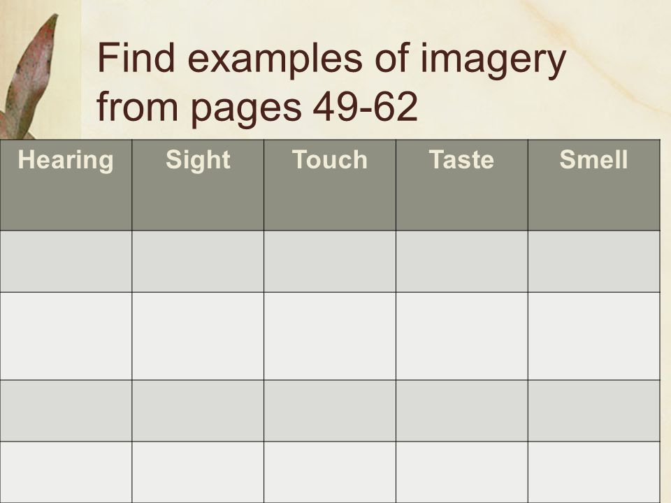 Find examples of imagery from pages HearingSightTouchTasteSmell