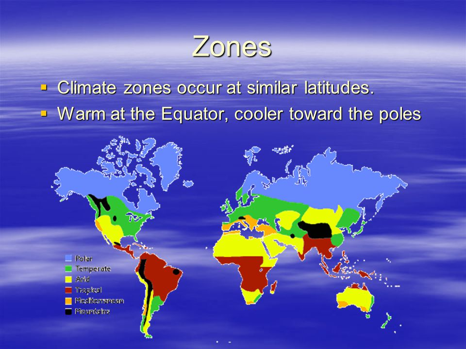 Zones  Climate zones occur at similar latitudes.  Warm at the Equator, cooler toward the poles