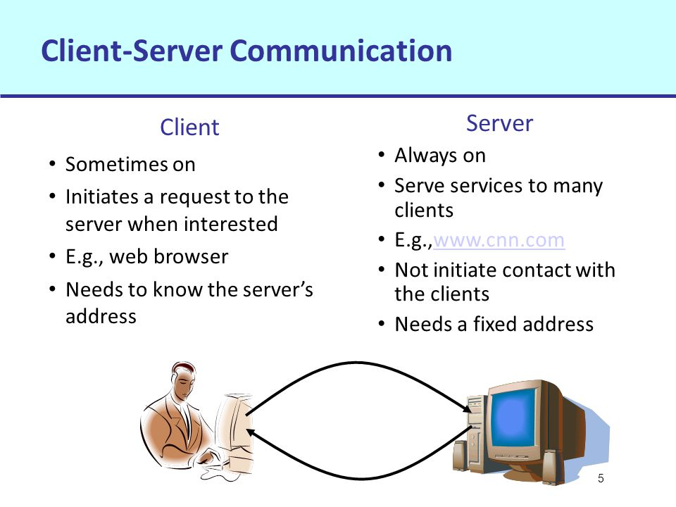 5 Client-Server Communication Client Server Always on Serve services to many clients E.g.,  Not initiate contact with the clients Needs a fixed address Sometimes on Initiates a request to the server when interested E.g., web browser Needs to know the server's address
