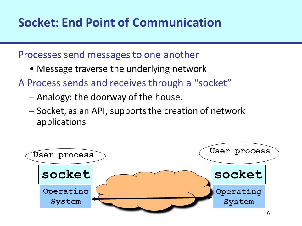 6 Socket: End Point of Communication Processes send messages to one another Message traverse the underlying network A Process sends and receives through a socket – Analogy: the doorway of the house.