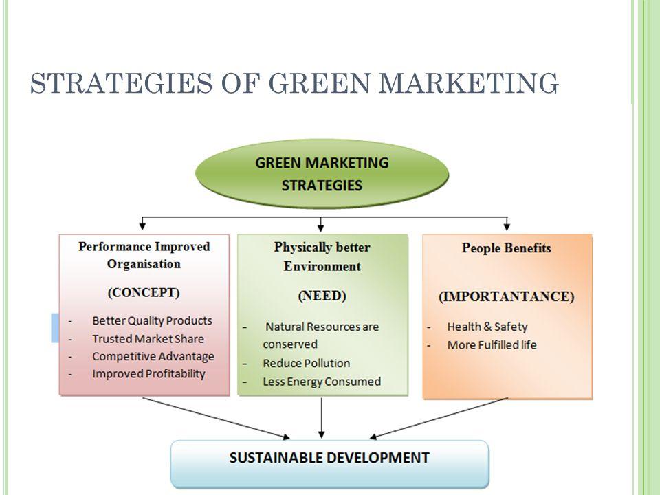 green marketing concept
