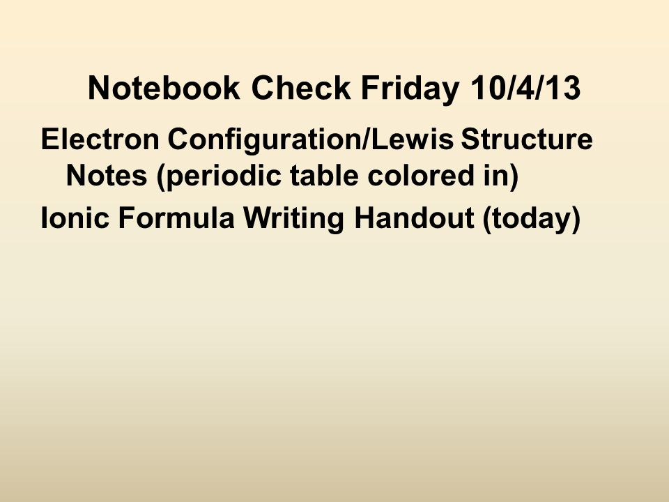 October 2 When The Bell Rings Voices Are At Zero Working On Do. 3 Homework Formula Practice Worksheet. Worksheet. Electron Configuration Practice Worksheet Doc At Clickcart.co