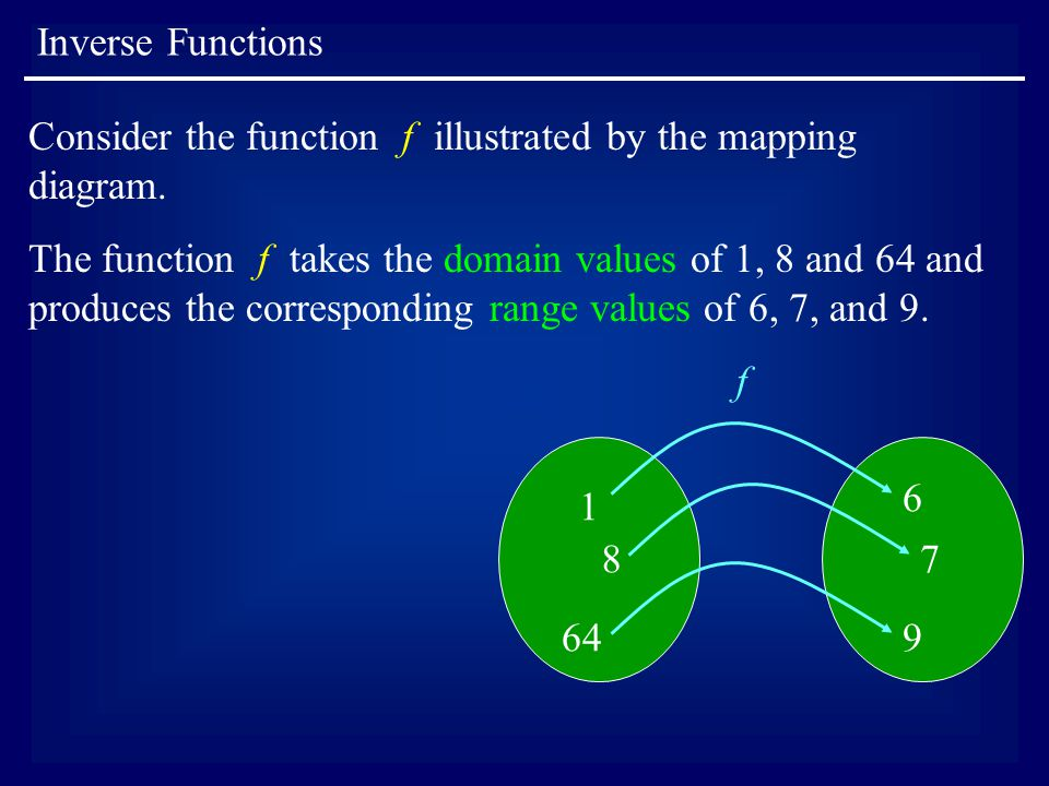 Inverse Functions Consider The Function F Illustrated By The Mapping
