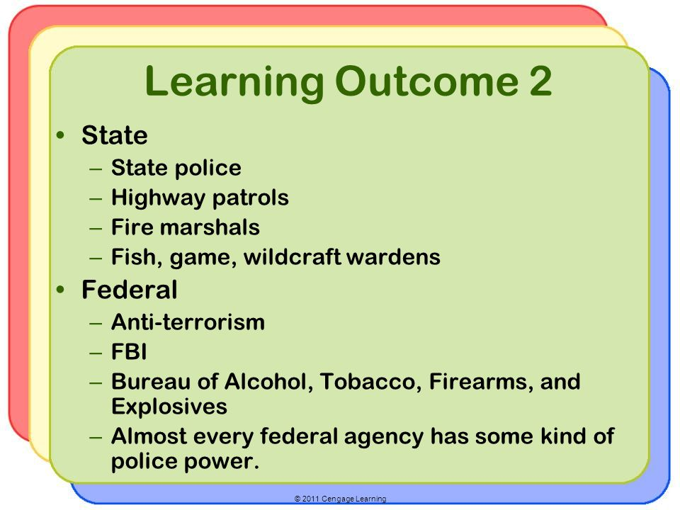 © 2011 Cengage Learning Learning Outcome 2 State – State police – Highway patrols – Fire marshals – Fish, game, wildcraft wardens Federal – Anti-terrorism – FBI – Bureau of Alcohol, Tobacco, Firearms, and Explosives – Almost every federal agency has some kind of police power.