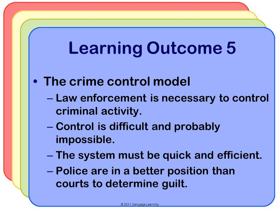© 2011 Cengage Learning Learning Outcome 5 The crime control model – Law enforcement is necessary to control criminal activity.