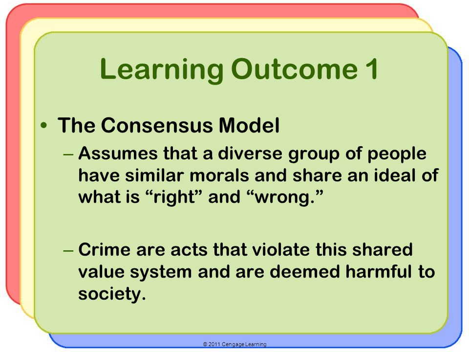 © 2011 Cengage Learning Learning Outcome 1 The Consensus Model – Assumes that a diverse group of people have similar morals and share an ideal of what is right and wrong. – Crime are acts that violate this shared value system and are deemed harmful to society.