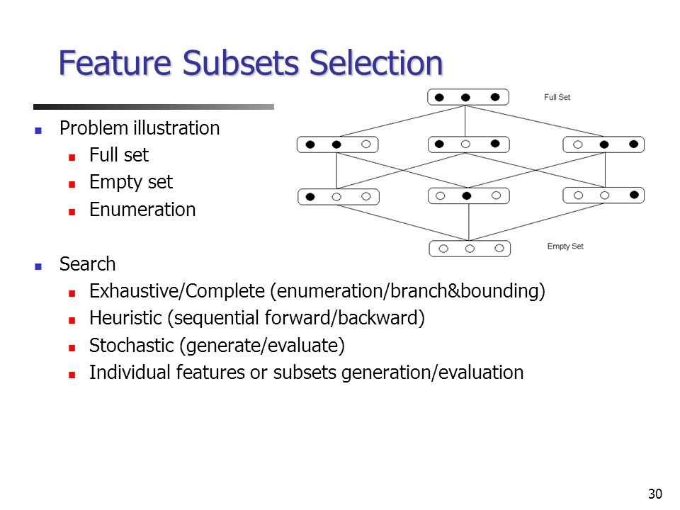 30 Feature Subsets Selection Problem illustration Full set Empty set Enumeration Search Exhaustive/Complete (enumeration/branch&bounding) Heuristic (sequential forward/backward) Stochastic (generate/evaluate) Individual features or subsets generation/evaluation