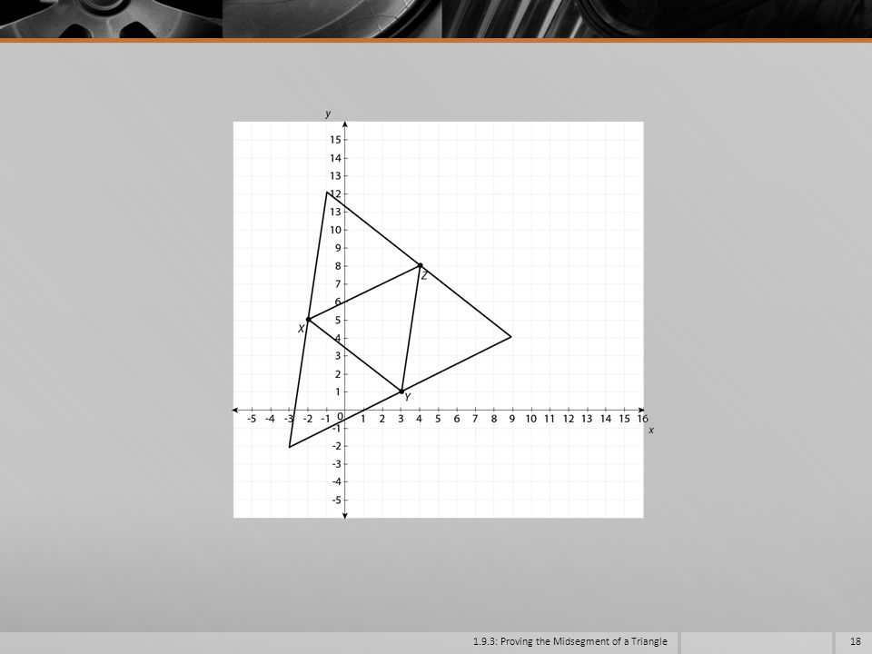 Determine the vertices of the triangle.