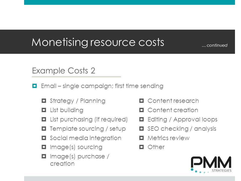 Monetising resource costs Example Costs 2   – single campaign; first time sending … continued  Strategy / Planning  List building  List purchasing (if required)  Template sourcing / setup  Social media integration  Image(s) sourcing  Image(s) purchase / creation  Content research  Content creation  Editing / Approval loops  SEO checking / analysis  Metrics review  Other