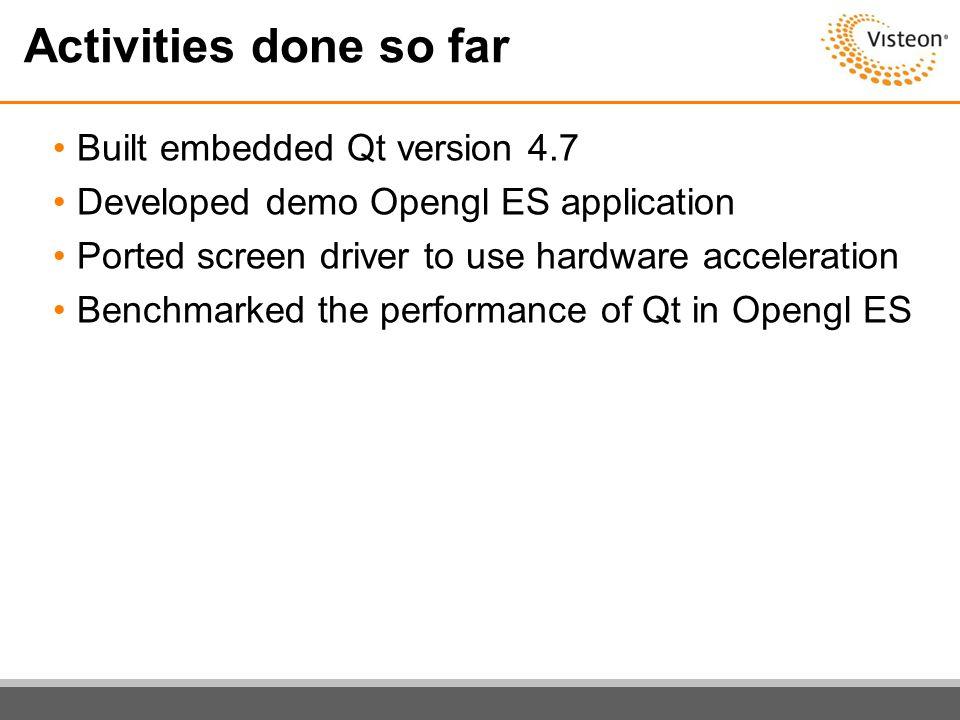 An Overview of Qt - asankar1  Agenda About Qt –A brief intro of Qt