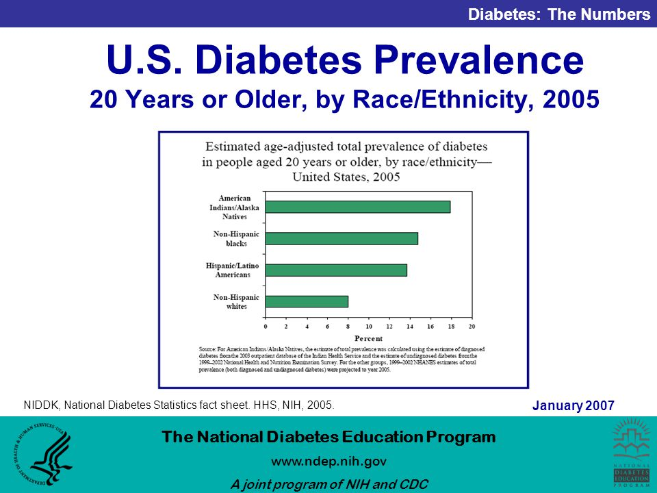 Diabetes: The Numbers The National Diabetes Education Program   A joint program of NIH and CDC January 2007 U.S.