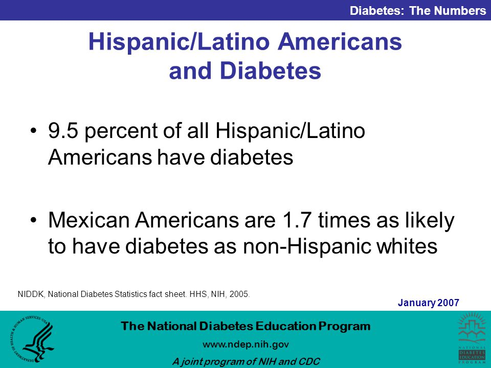 Diabetes: The Numbers The National Diabetes Education Program   A joint program of NIH and CDC January 2007 Hispanic/Latino Americans and Diabetes 9.5 percent of all Hispanic/Latino Americans have diabetes Mexican Americans are 1.7 times as likely to have diabetes as non-Hispanic whites NIDDK, National Diabetes Statistics fact sheet.