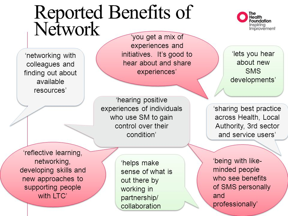 Reported Benefits of Network 'being with like- minded people who see benefits of SMS personally and professionally' 'you get a mix of experiences and initiatives.